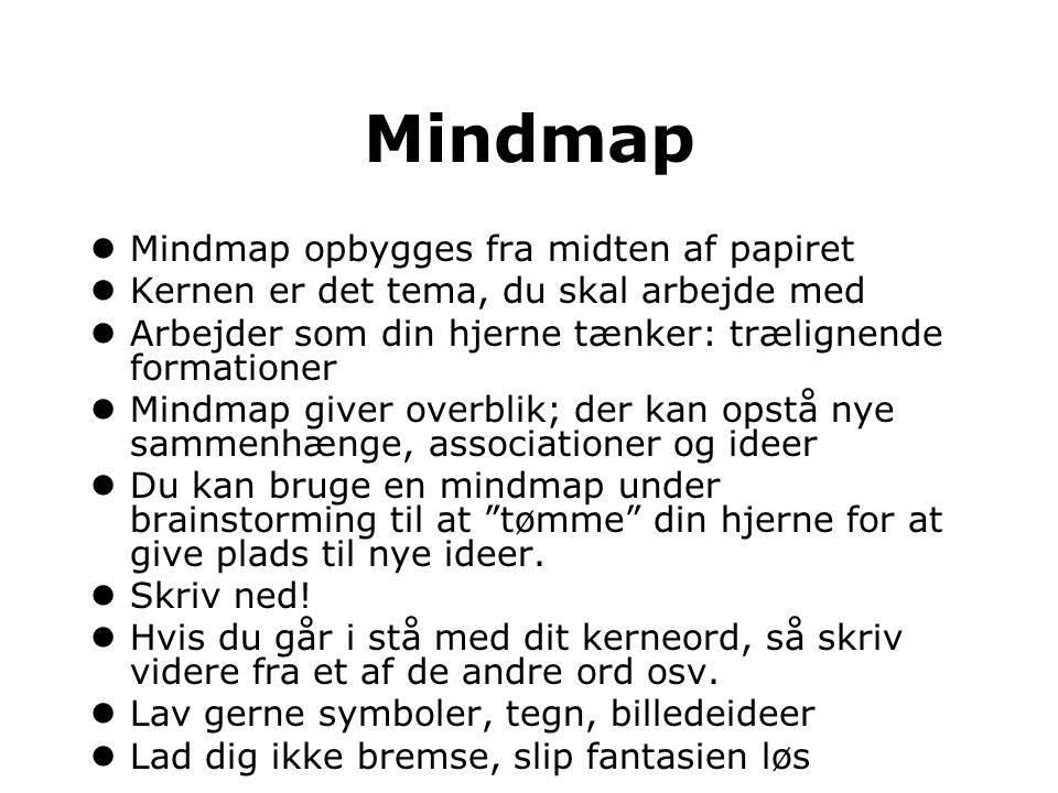 Mindmap Mindmap opbygges fra midten af papiret