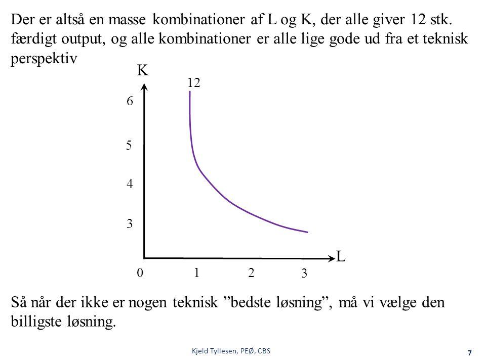 Der er altså en masse kombinationer af L og K, der alle giver 12 stk