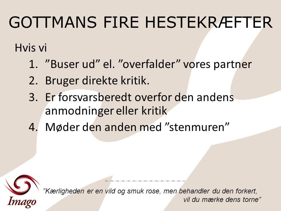 GOTTMANS FIRE HESTEKRÆFTER