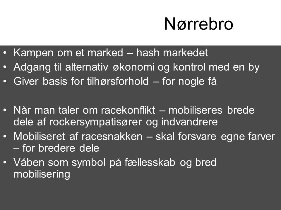 Nørrebro Kampen om et marked – hash markedet