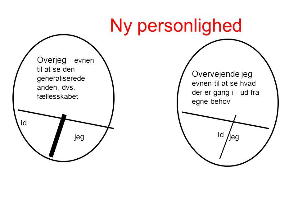 Ny personlighed Overjeg – evnen til at se den generaliserede anden, dvs. fællesskabet.