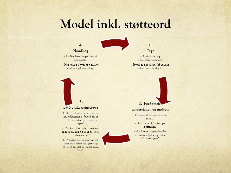 Model inkl. støtteord 1. Tegn 2. Fordomsfri nysgerrighed og undren 3.