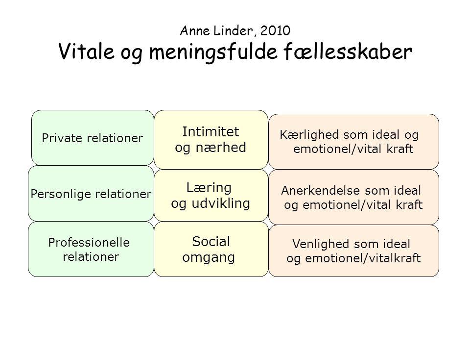 Anne Linder, 2010 Vitale og meningsfulde fællesskaber