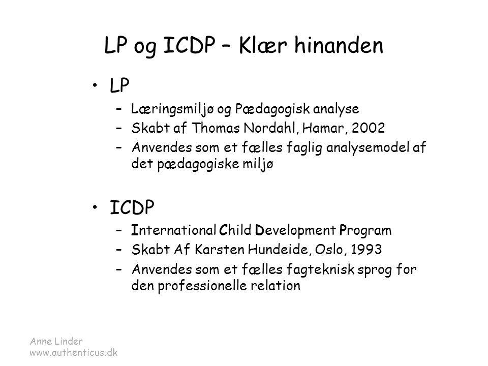 LP og ICDP – Klær hinanden