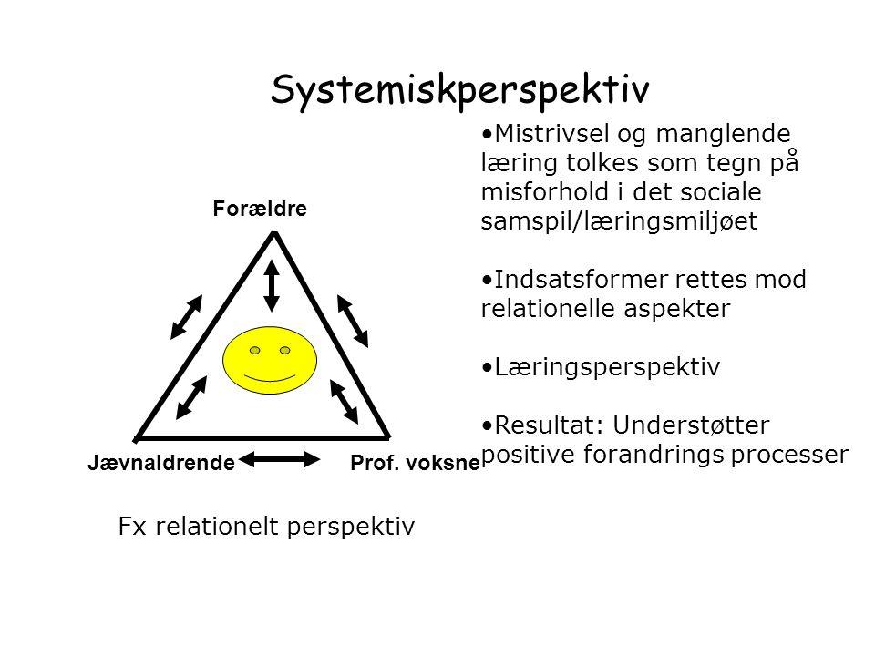 Systemiskperspektiv Fx relationelt perspektiv