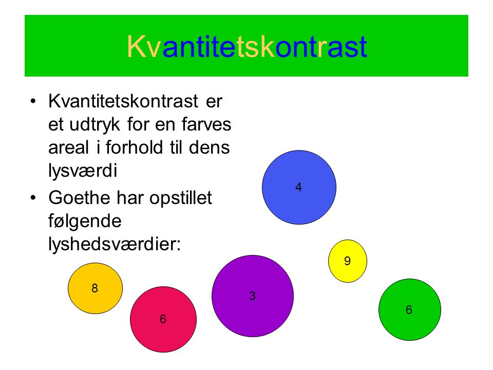 Kvantitetskontrast Kvantitetskontrast er et udtryk for en farves areal i forhold til dens lysværdi.