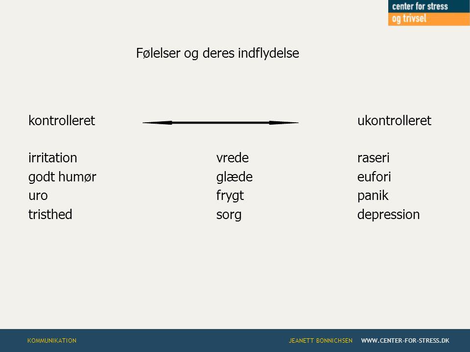 Følelser og deres indflydelse