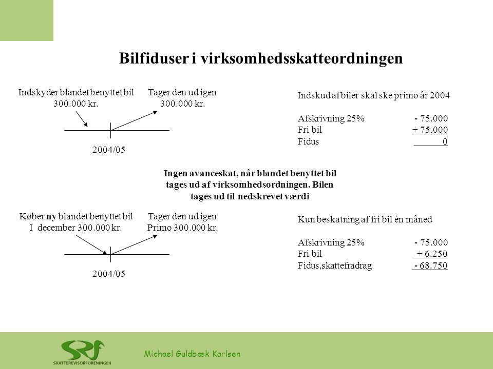 Bilfiduser i virksomhedsskatteordningen