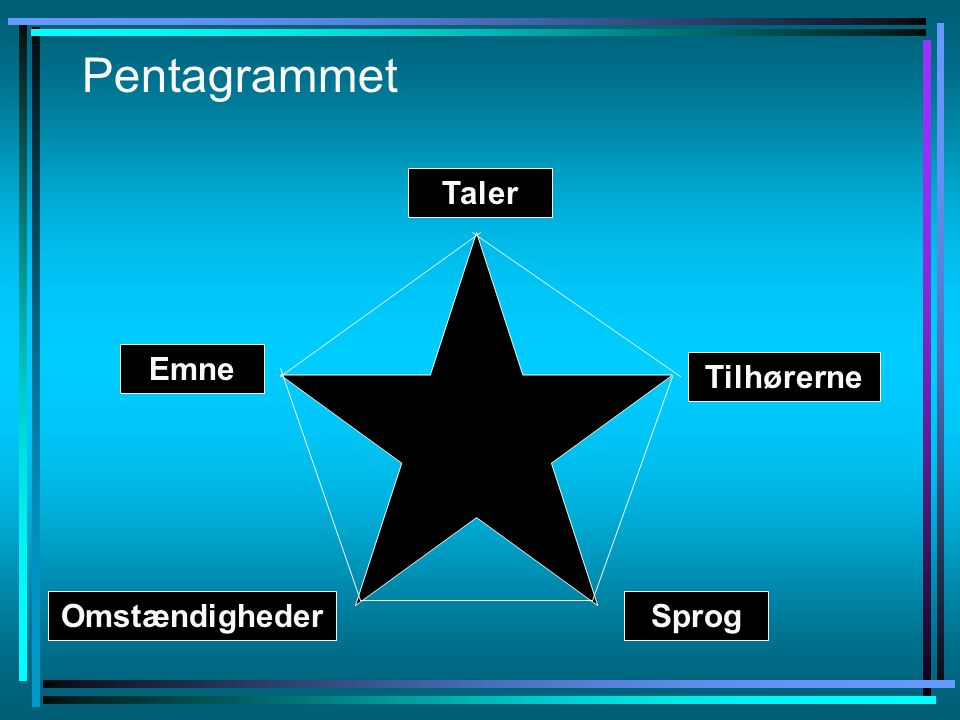 Pentagrammet Taler Emne Tilhørerne Omstændigheder Sprog