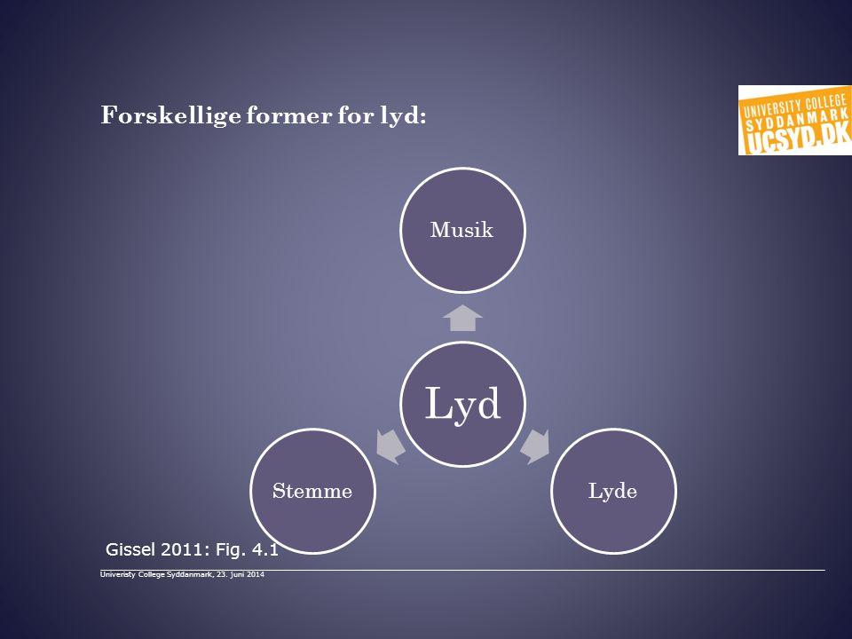 Forskellige former for lyd: