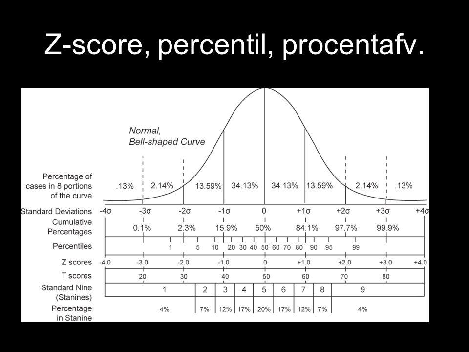 Z-score, percentil, procentafv.