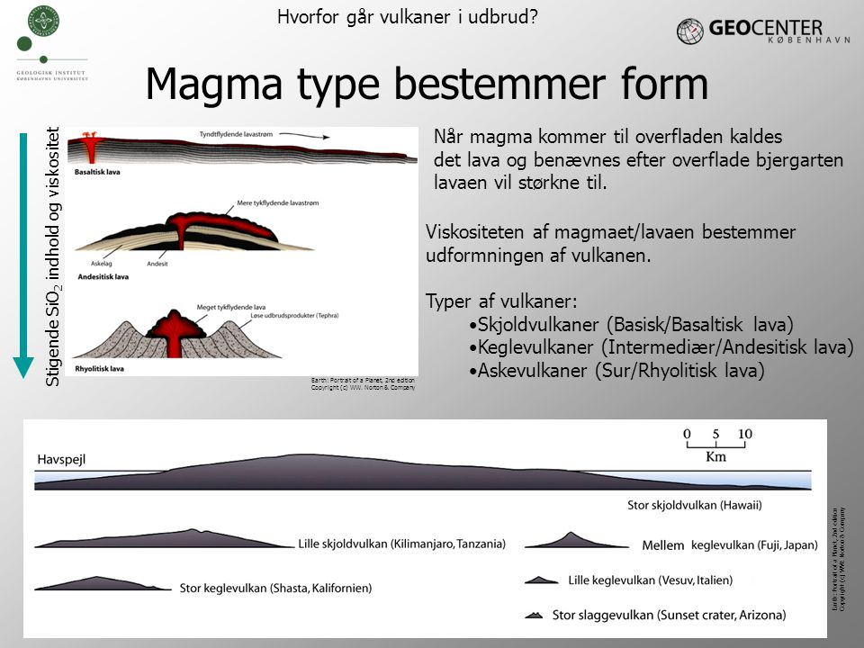 Magma type bestemmer form