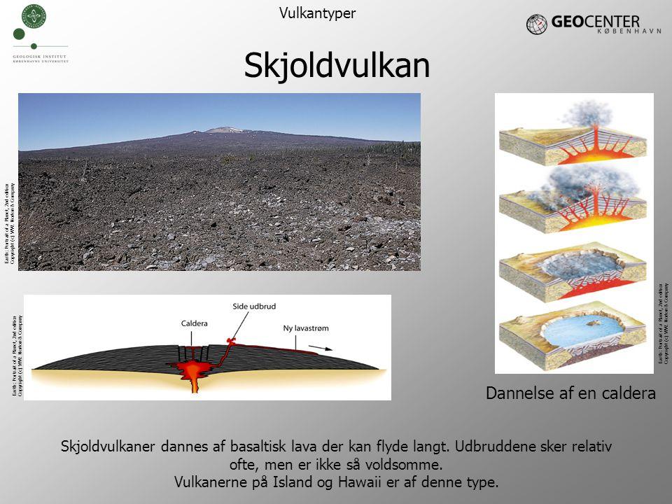 Skjoldvulkan Dannelse af en caldera Vulkantyper