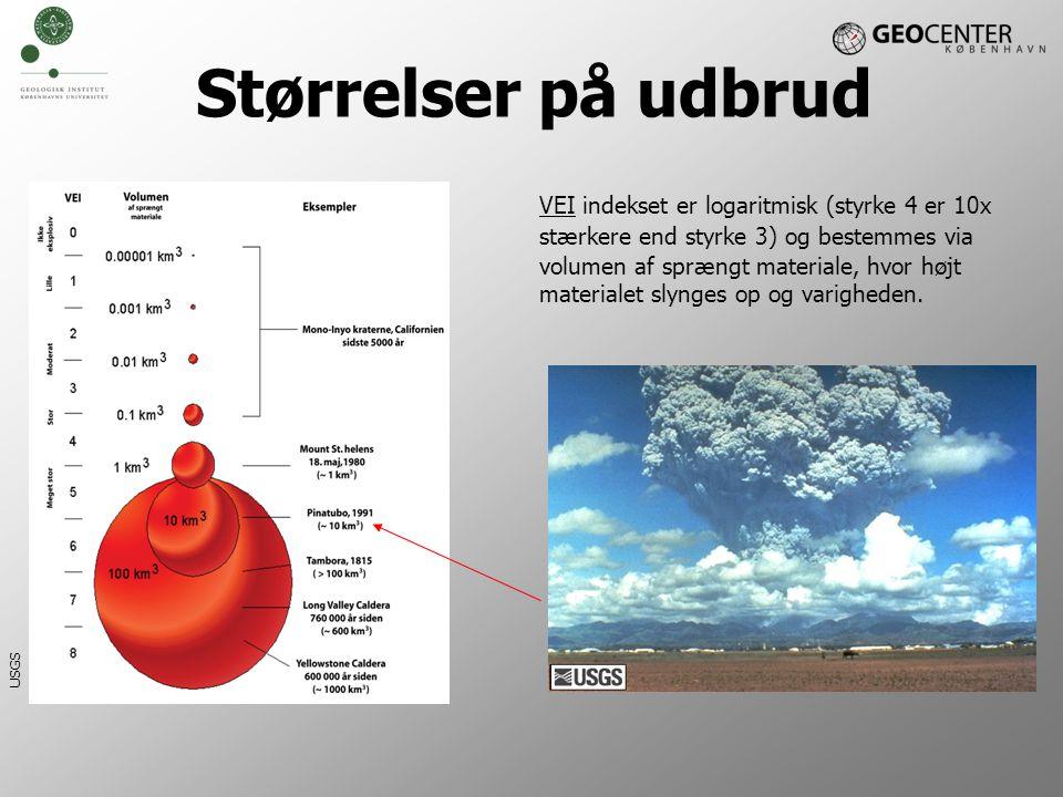 Størrelser på udbrud VEI indekset er logaritmisk (styrke 4 er 10x
