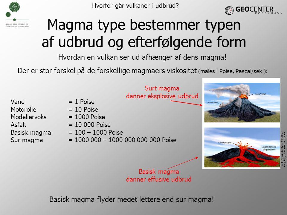 Magma type bestemmer typen af udbrud og efterfølgende form