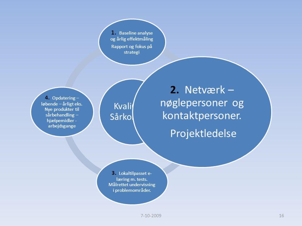 2. Netværk – nøglepersoner og kontaktpersoner.