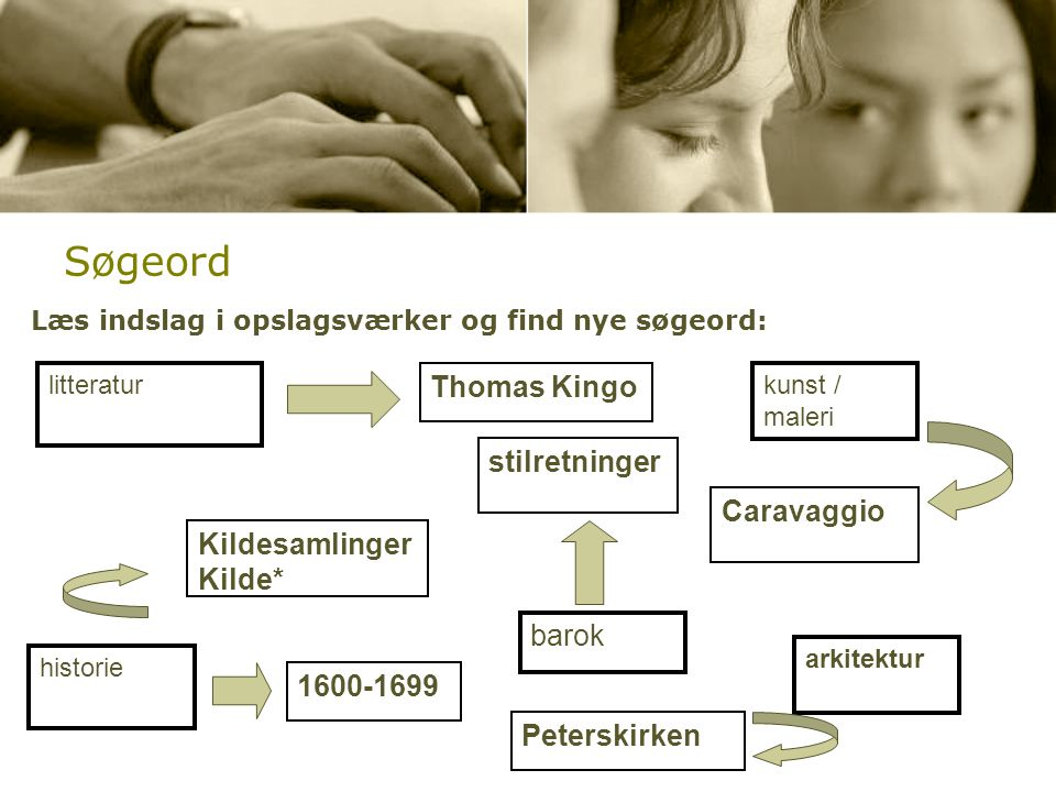 Søgeord Thomas Kingo stilretninger Caravaggio Kildesamlinger Kilde*