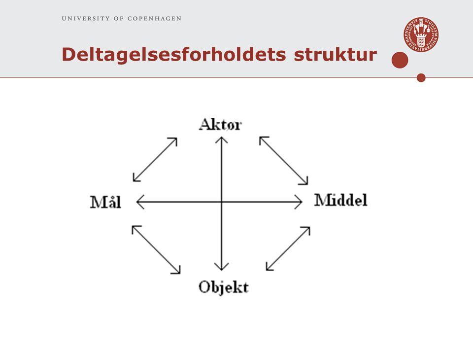 Deltagelsesforholdets struktur