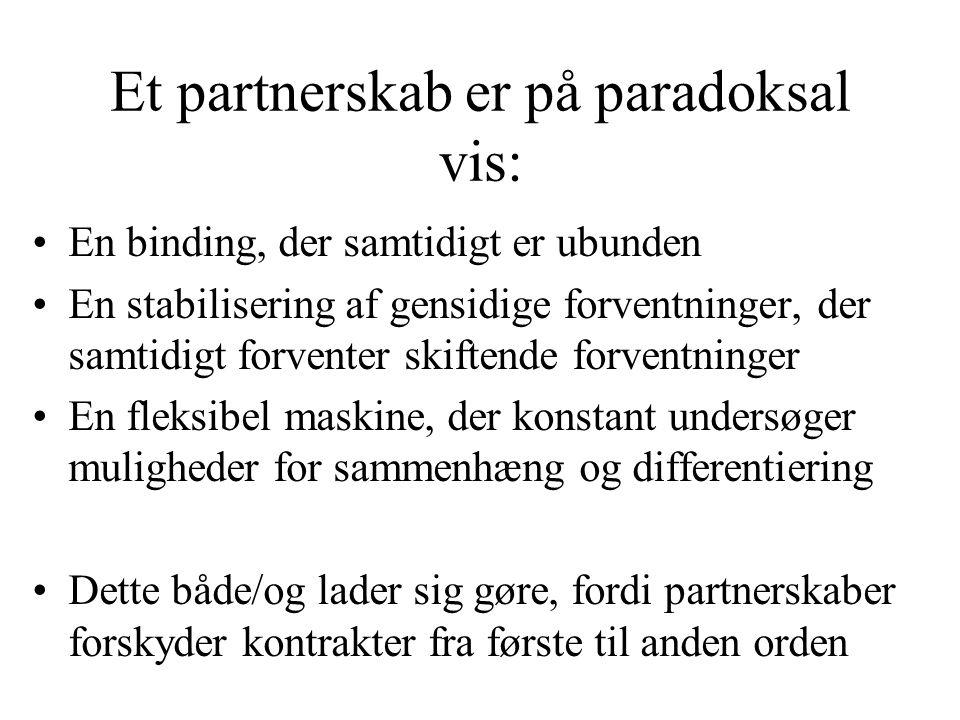 Et partnerskab er på paradoksal vis: