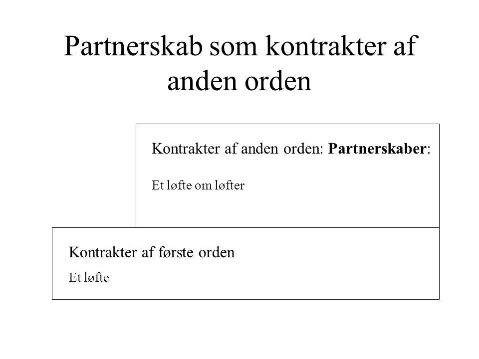 Partnerskab som kontrakter af anden orden