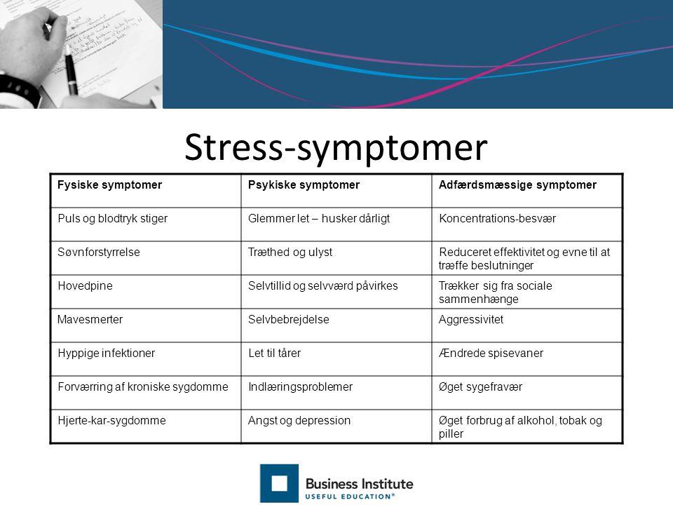 Stress-symptomer Fysiske symptomer Psykiske symptomer