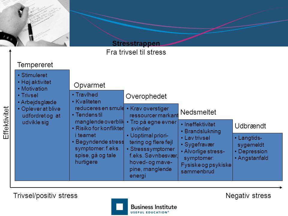 Trivsel/positiv stress Negativ stress