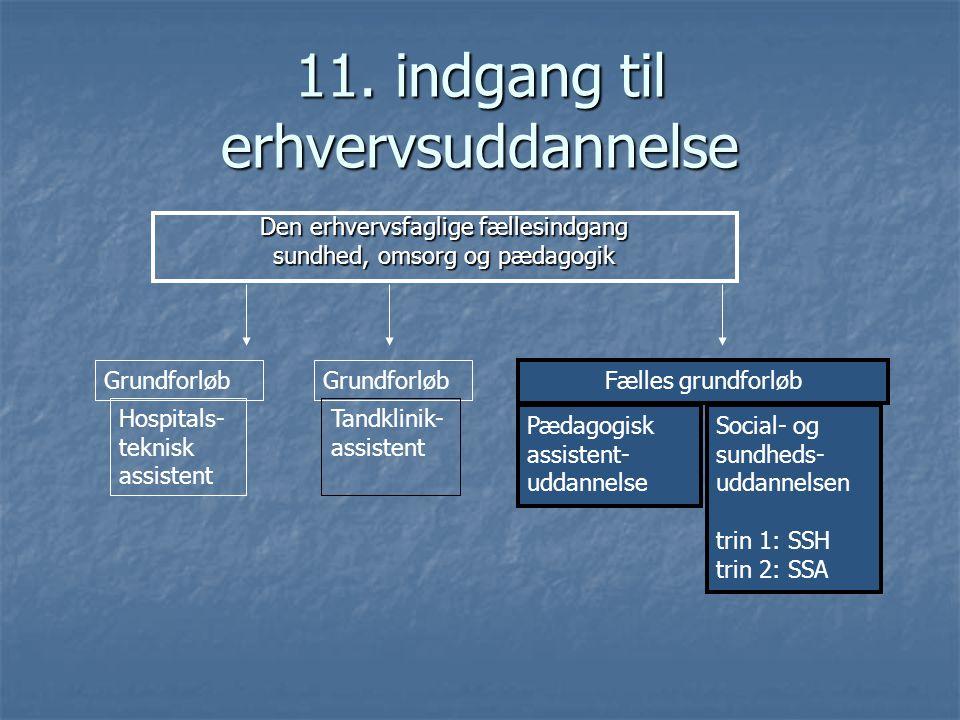 11. indgang til erhvervsuddannelse