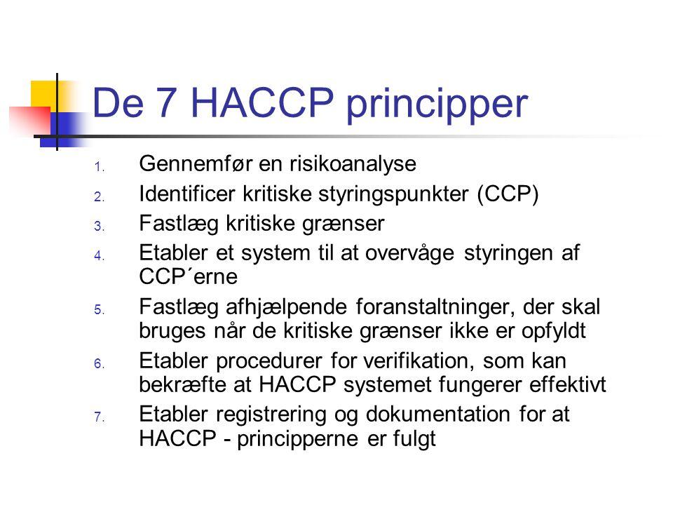 De 7 HACCP principper Gennemfør en risikoanalyse