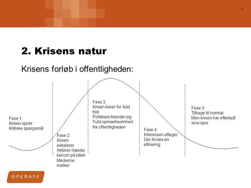 2. Krisens natur Krisens forløb i offentligheden: Fase 3: