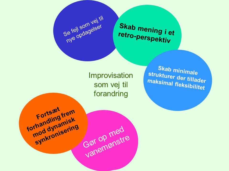 Gør op med vanemønstre Improvisation som vej til forandring