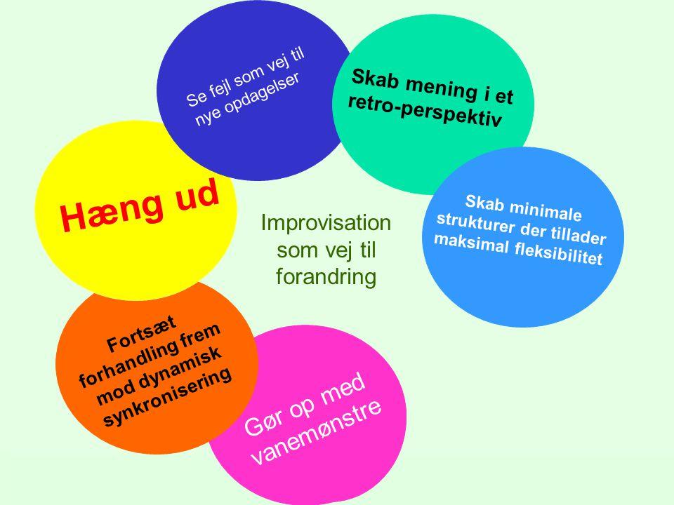 Hæng ud Gør op med vanemønstre Improvisation som vej til forandring