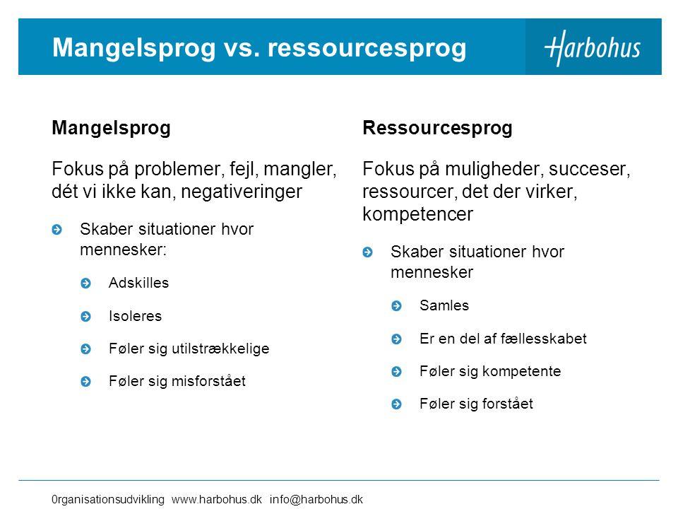 Mangelsprog vs. ressourcesprog