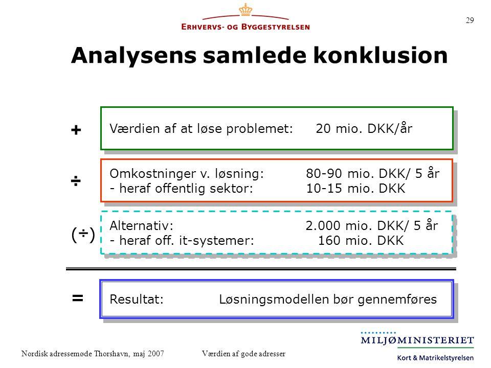 Analysens samlede konklusion
