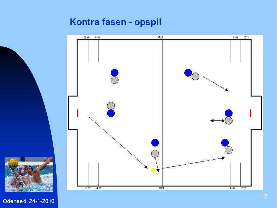 Kontra fasen - opspil Odense d. 24-1-2010