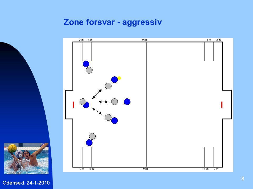 Zone forsvar - aggressiv