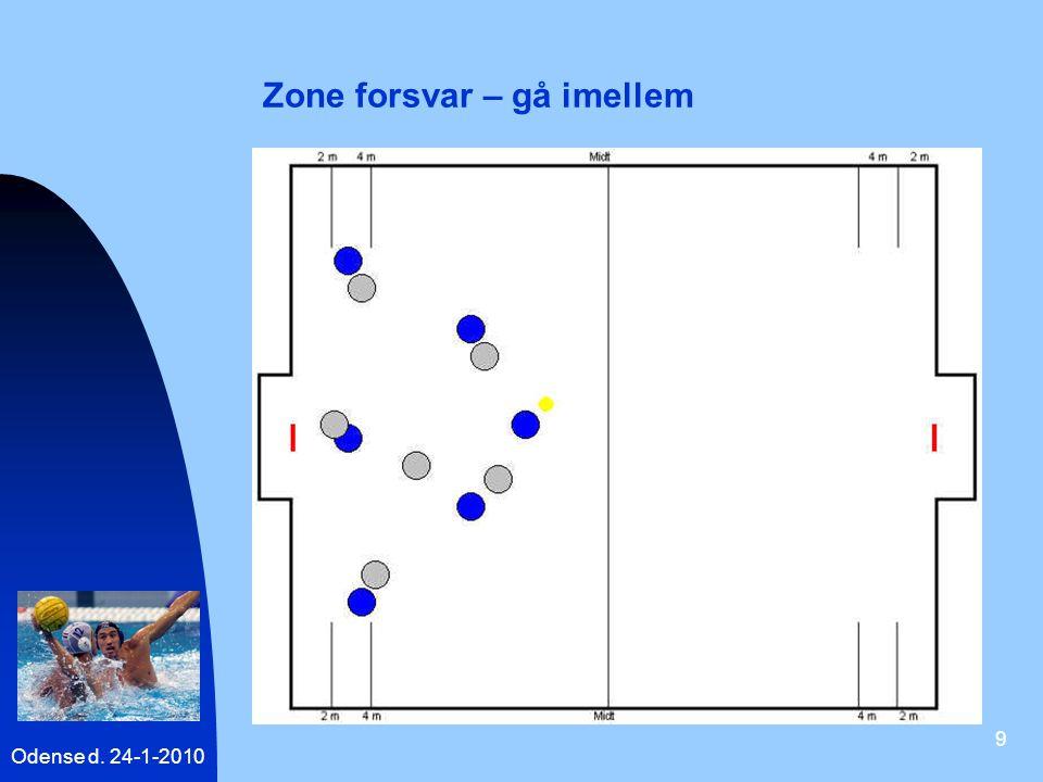 Zone forsvar – gå imellem