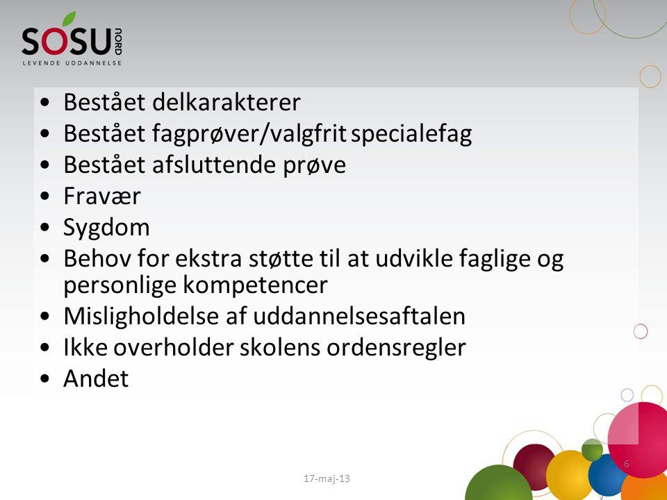 Bestået delkarakterer Bestået fagprøver/valgfrit specialefag