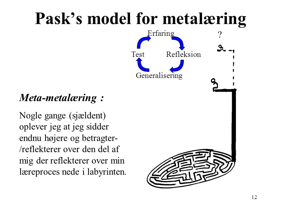 Pask's model for metalæring