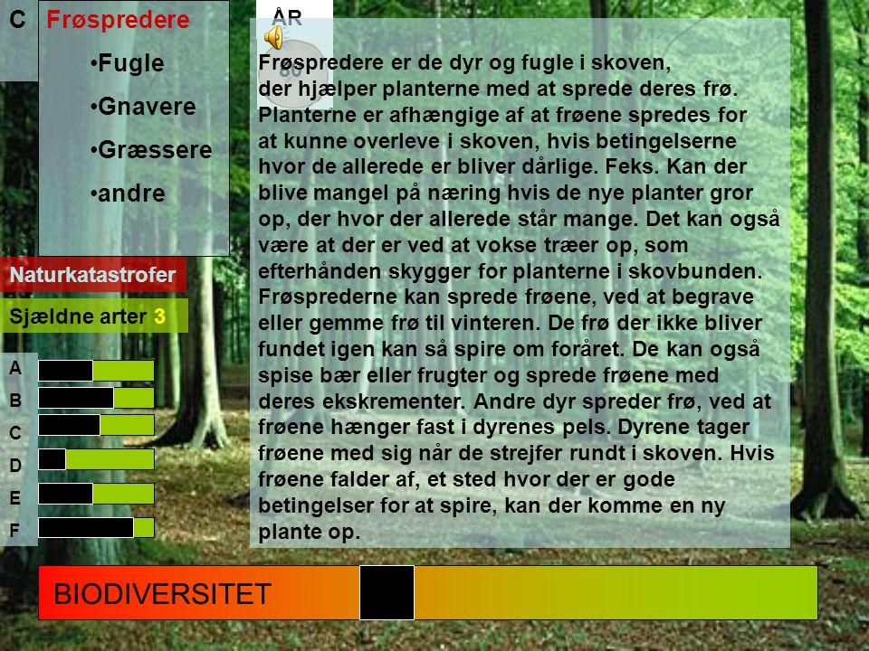 BIODIVERSITET Frøspredere Fugle Gnavere Græssere andre C ÅR