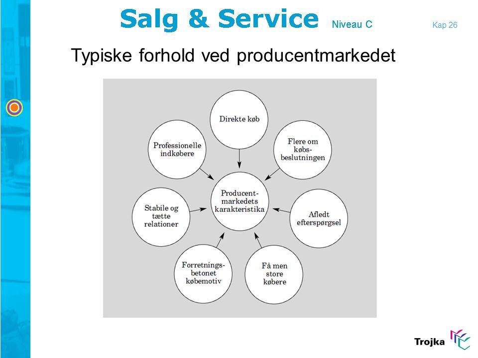 Typiske forhold ved producentmarkedet