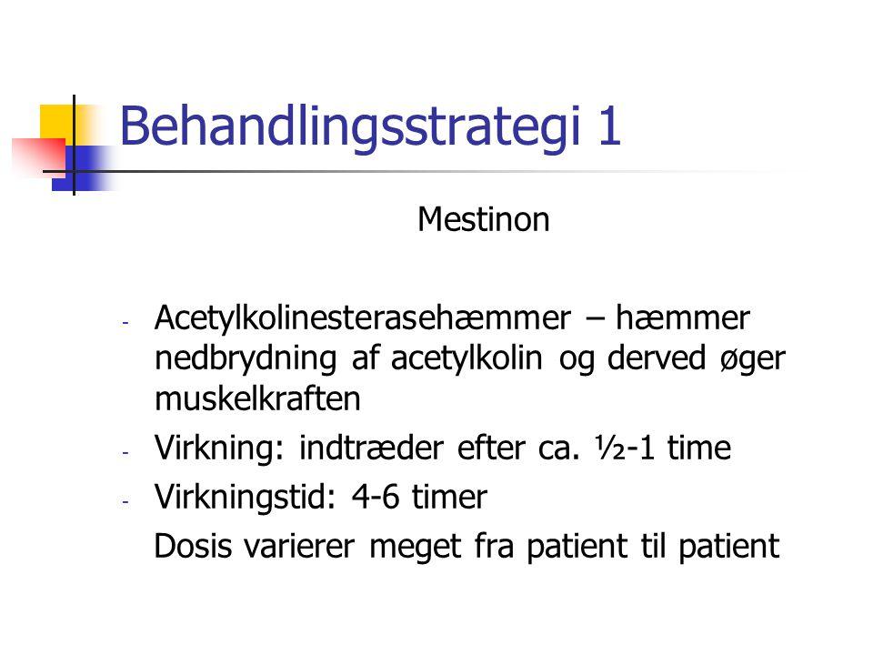 Behandlingsstrategi 1 Mestinon