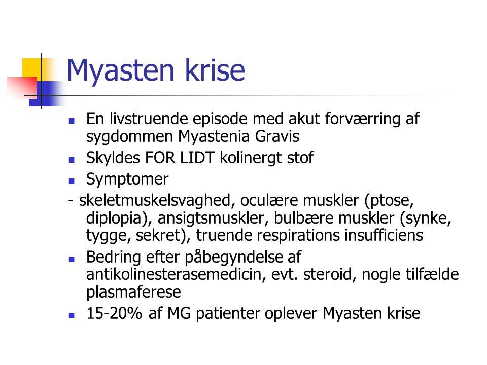 Myasten krise En livstruende episode med akut forværring af sygdommen Myastenia Gravis. Skyldes FOR LIDT kolinergt stof.