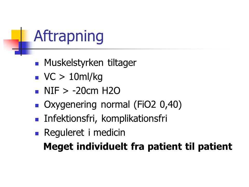 Aftrapning Muskelstyrken tiltager VC > 10ml/kg NIF > -20cm H2O
