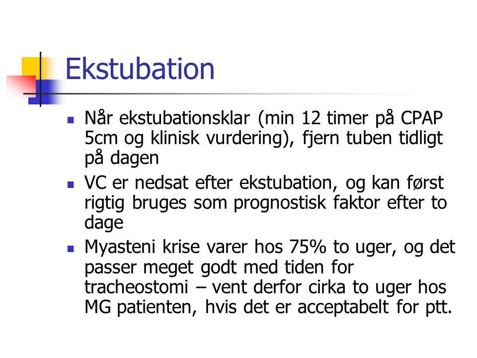 Ekstubation Når ekstubationsklar (min 12 timer på CPAP 5cm og klinisk vurdering), fjern tuben tidligt på dagen.