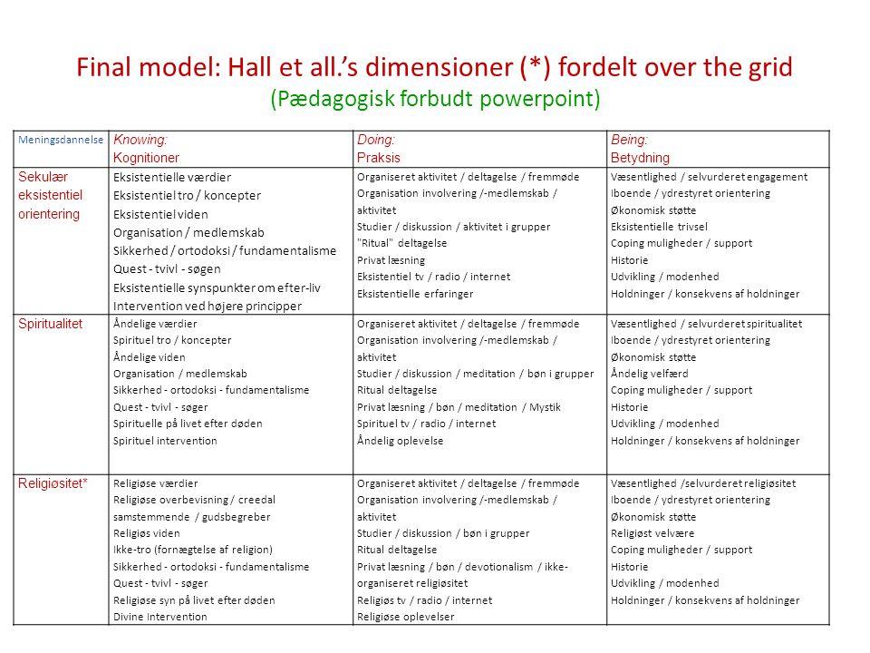 Final model: Hall et all. 's dimensioner (