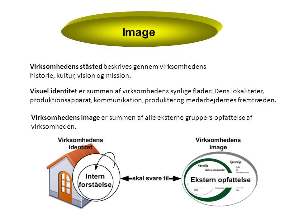 Image Virksomhedens ståsted beskrives gennem virksomhedens historie, kultur, vision og mission.