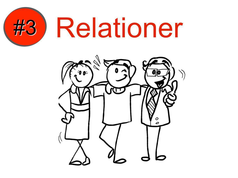 Relationer #3