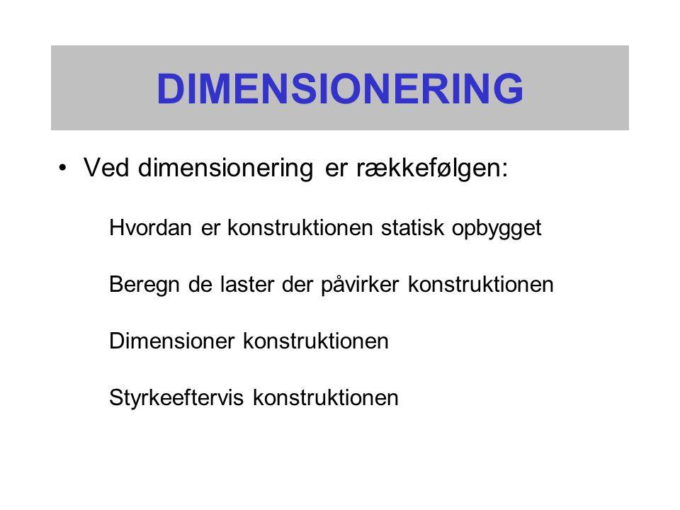 DIMENSIONERING Ved dimensionering er rækkefølgen: