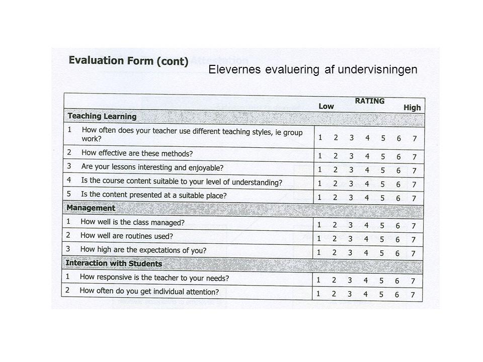 Elevernes evaluering af undervisningen