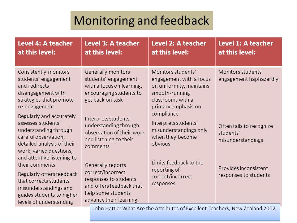 Monitoring and feedback
